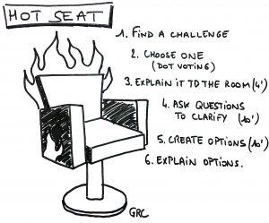 hotseat